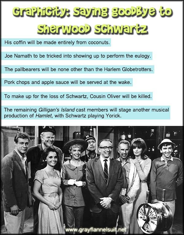 Graphicity: Saying goodbye to Sherwood Schwartz