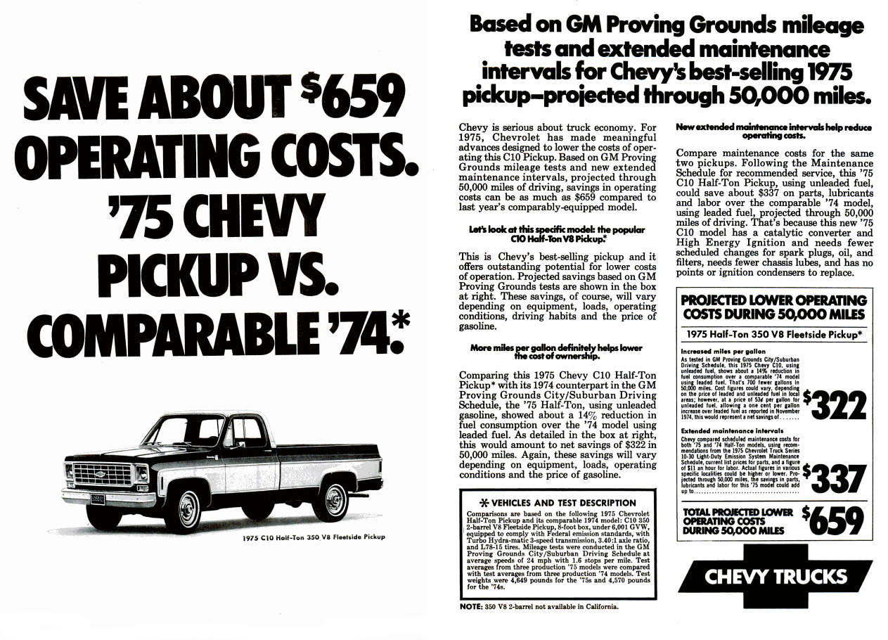 1975 Chevrolet Pickup Trucks ad