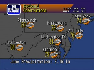 weather channel local forecast